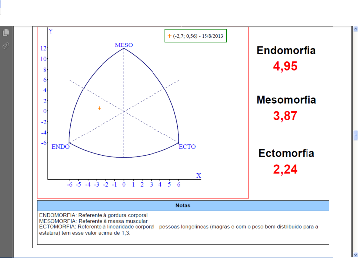 parametros-avaliacao-CPS
