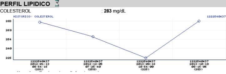 colesterol-18-10-2013