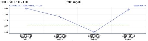 LDL-18-10-2013