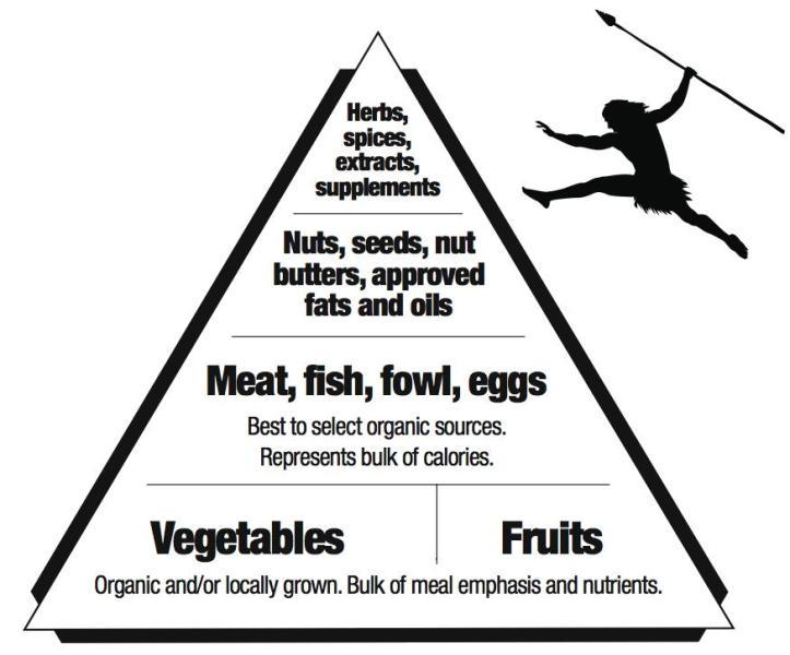 primal-pyramid