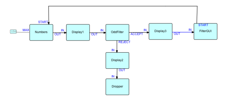 filter-gui-with-displays