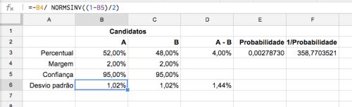 pesquisa eleitoral e margem