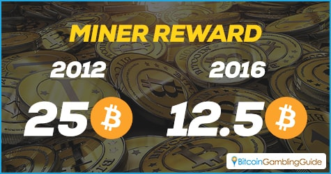 img832-bitcoinhalving_addlb
