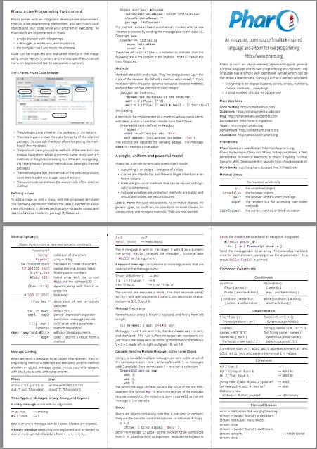 pharotut-cheat-sheet